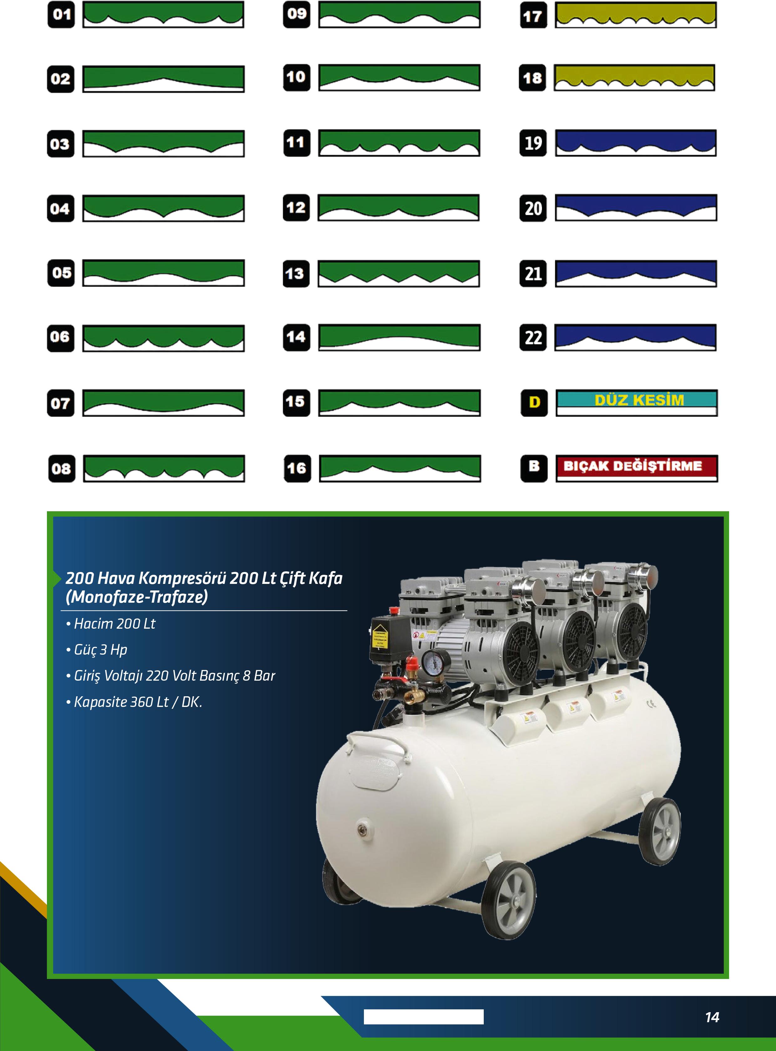 200 ضاغط هواء 200 لتر رأس مزدوج (مرحلة واحدة - ثلاث مراحل)