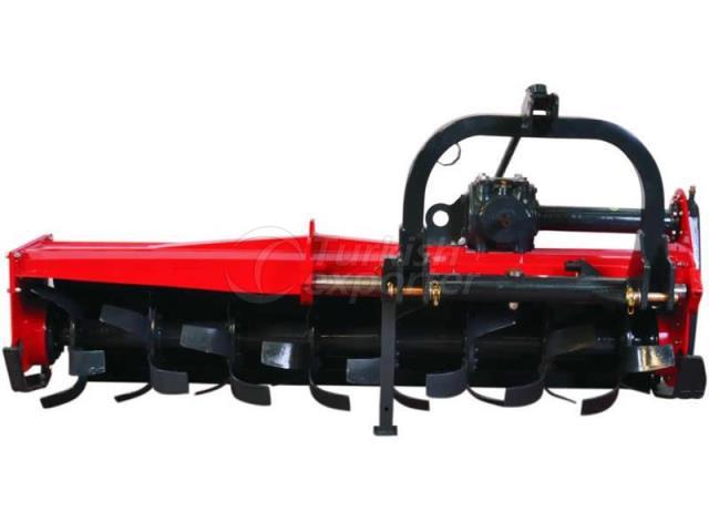 Rotador de cambio mecánico-hidráulico
