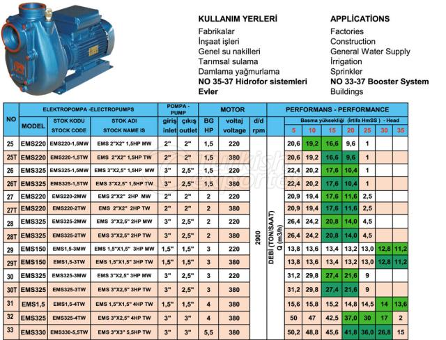 Single Stage Pumps- EMS Series