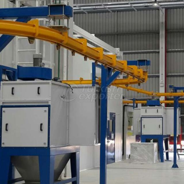 Automatic Painting Line